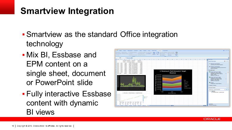 Smartview Integration