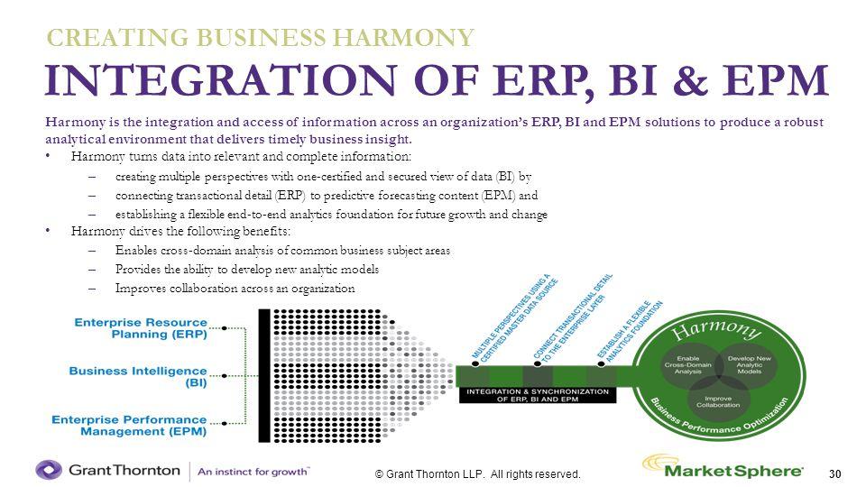 INTEGRATION OF ERP, BI & EPM