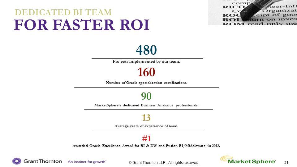 FOR FASTER ROI 480 160 90 13 Dedicated bi team #1