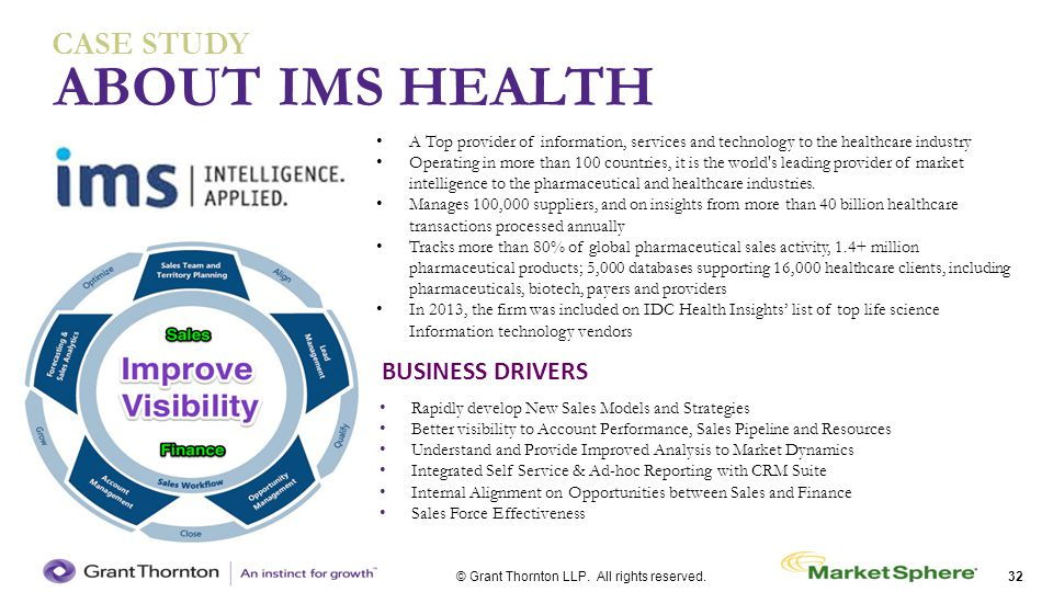 ABOUT IMS HEALTH CASE STUDY BUSINESS DRIVERS