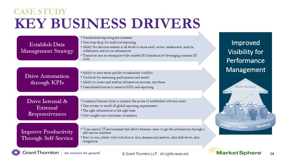 KEY BUSINESS DRIVERS CASE STUDY