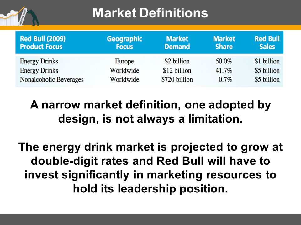 Market Definitions A narrow market definition, one adopted by design, is not always a limitation.