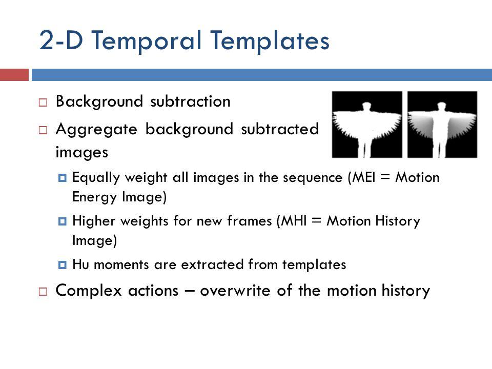 2-D Temporal Templates Background subtraction