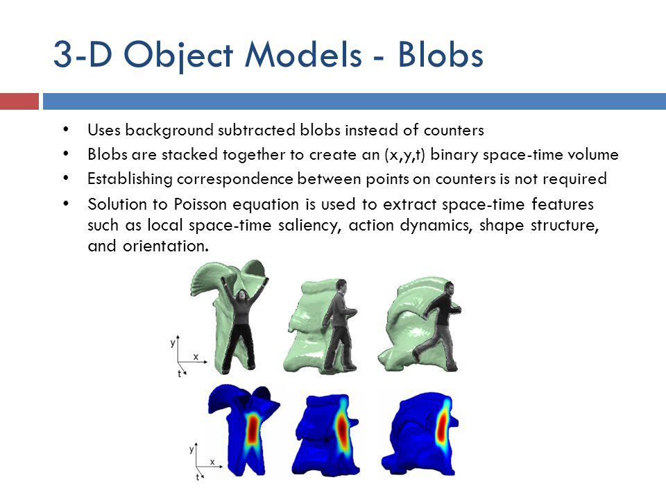 3-D Object Models - Blobs
