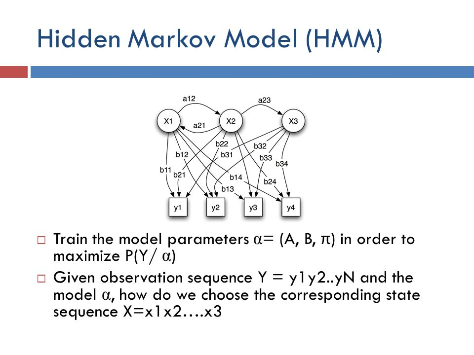 Hidden Markov Model (HMM)