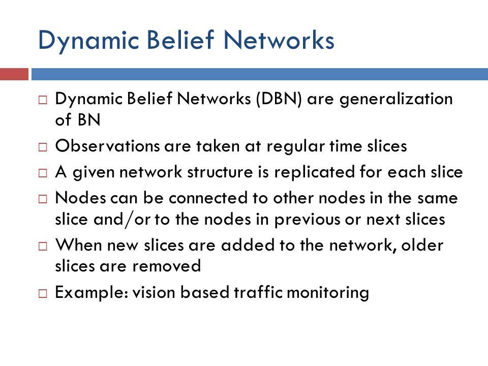 Dynamic Belief Networks