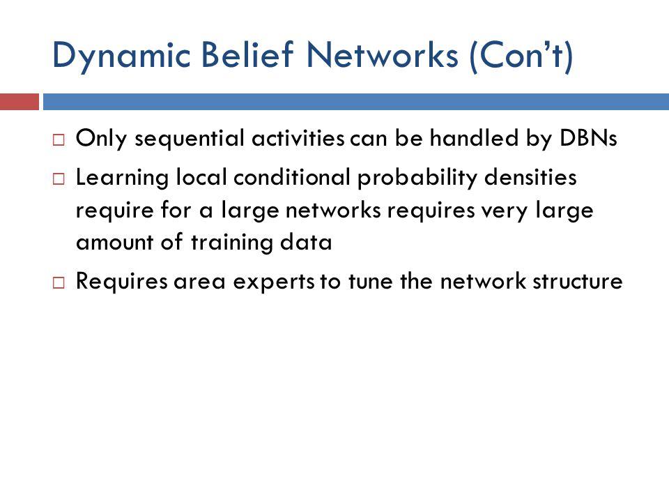Dynamic Belief Networks (Con't)