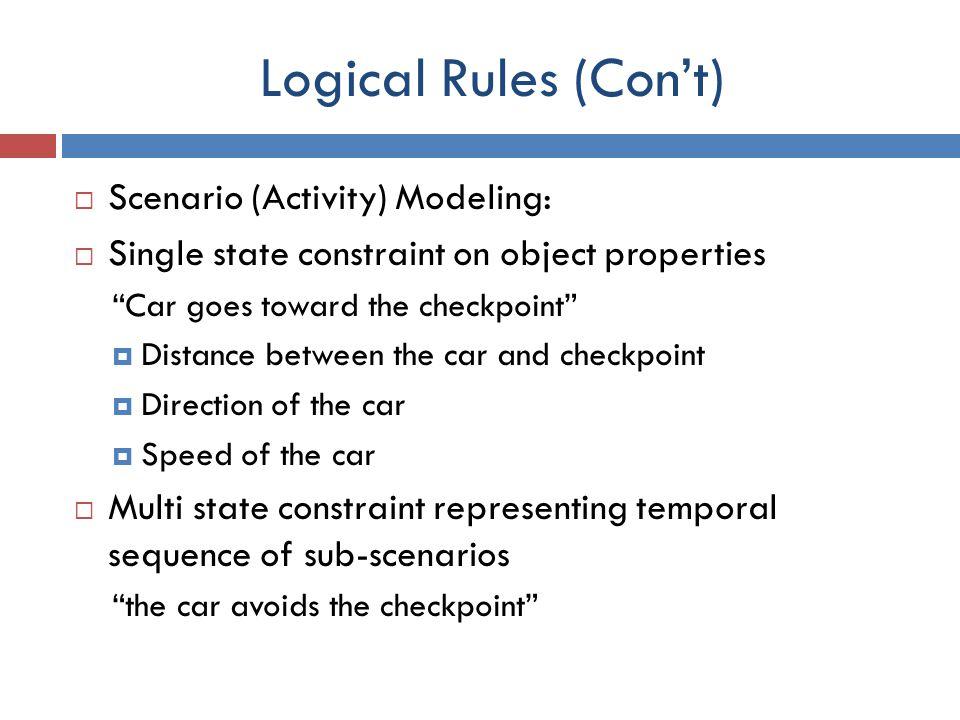 Logical Rules (Con't) Scenario (Activity) Modeling: