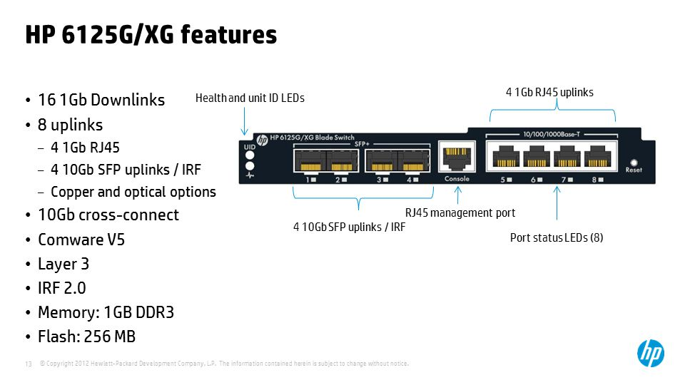HP 6125G/XG features 16 1Gb Downlinks 8 uplinks 10Gb cross-connect