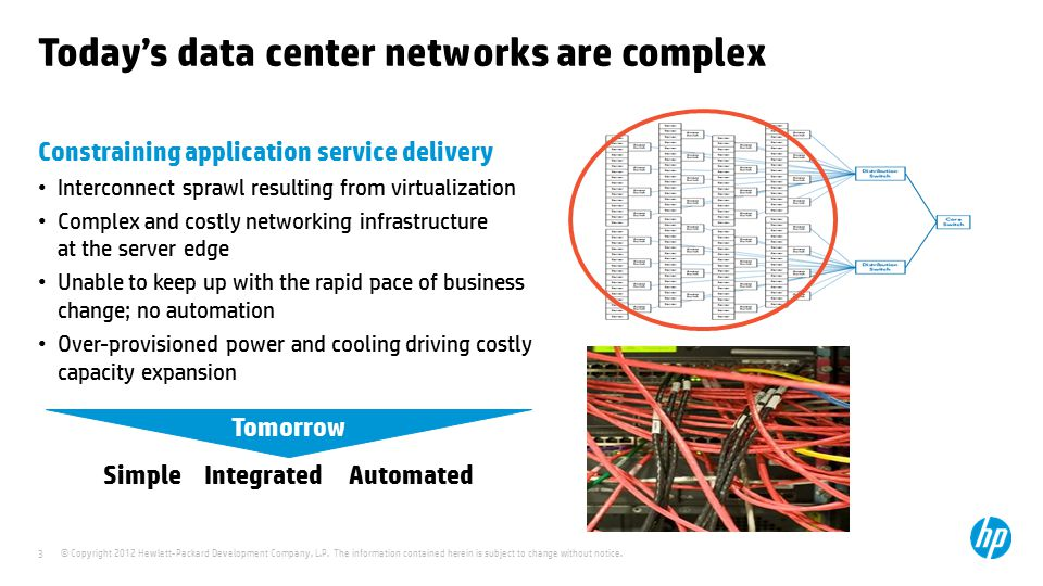 Today's data center networks are complex