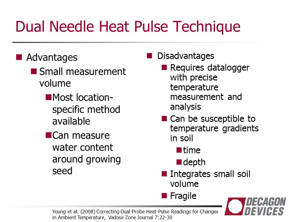 Dual Needle Heat Pulse Technique