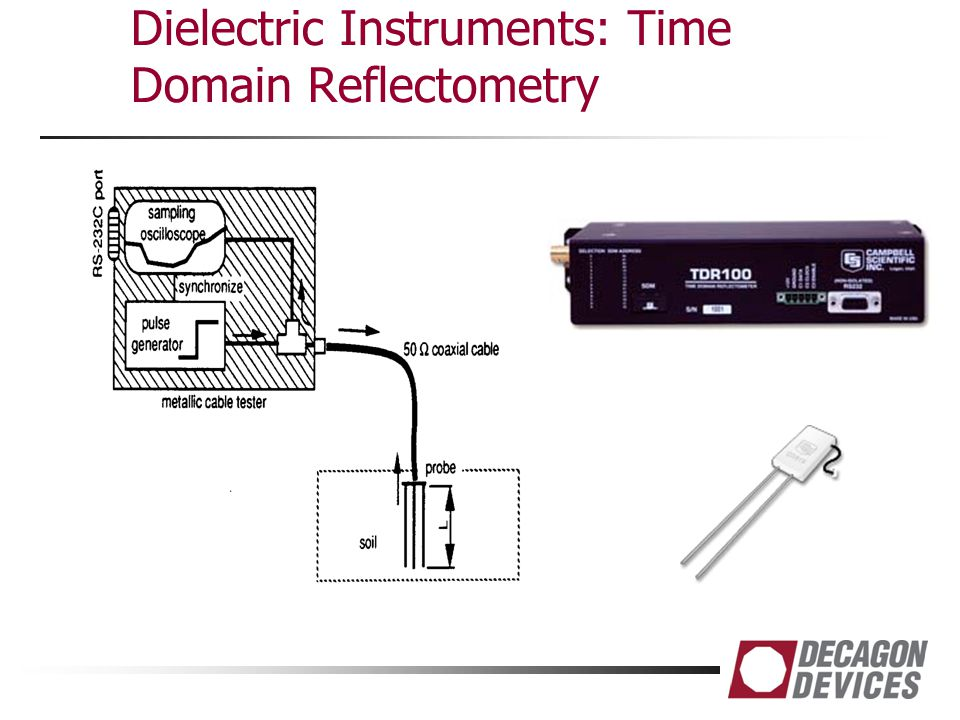 Dielectric Instruments: Time Domain Reflectometry