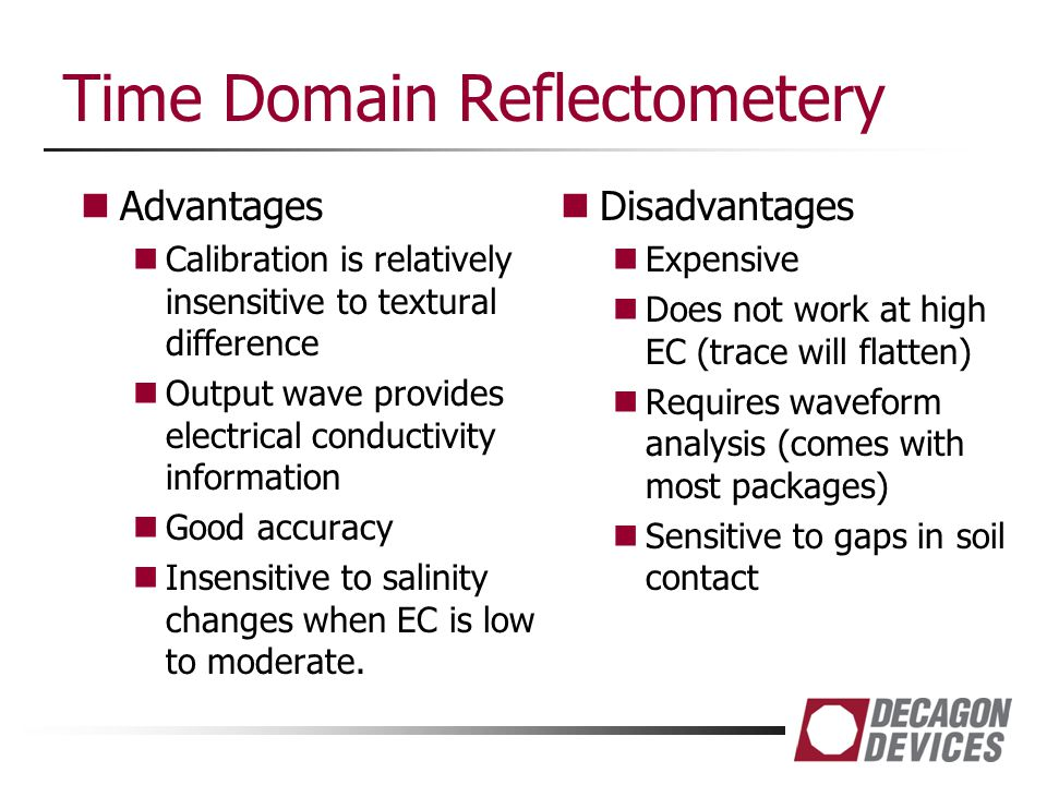 Time Domain Reflectometery