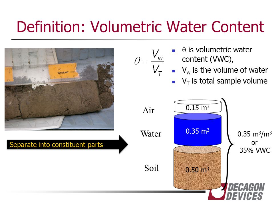Definition: Volumetric Water Content