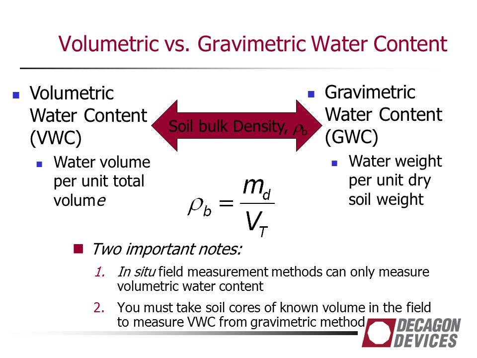 Volumetric vs. Gravimetric Water Content