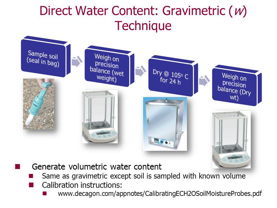 Direct Water Content: Gravimetric (w) Technique