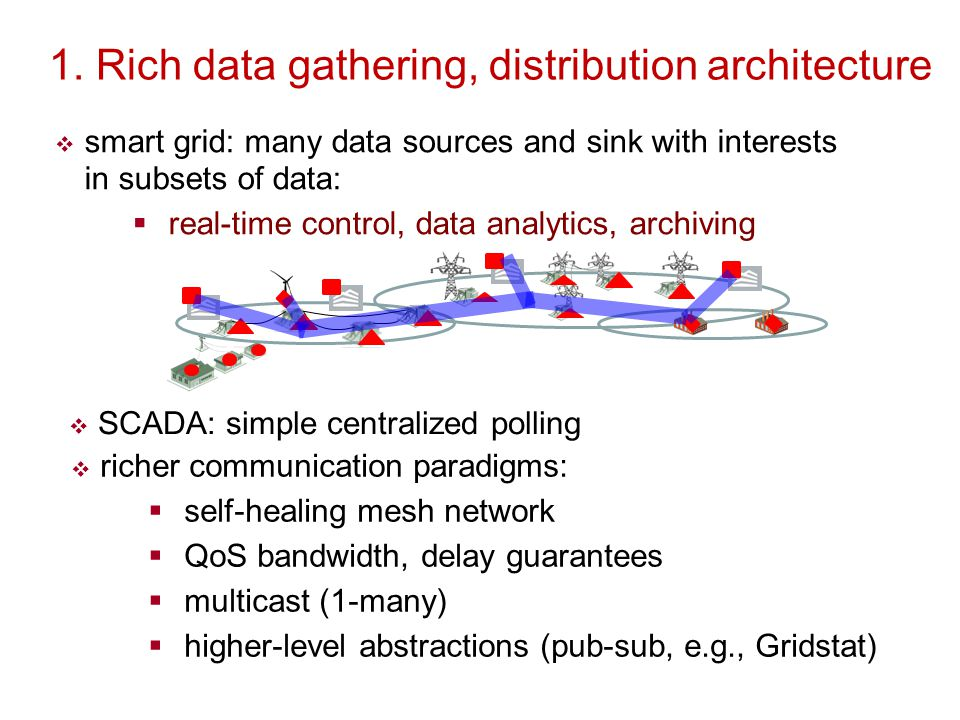 1. Rich data gathering, distribution architecture