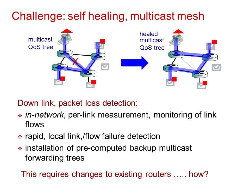 Challenge: self healing, multicast mesh