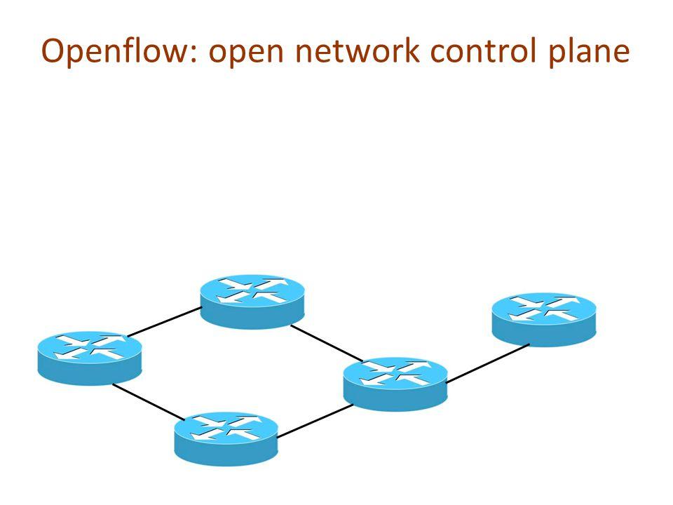 Openflow: open network control plane