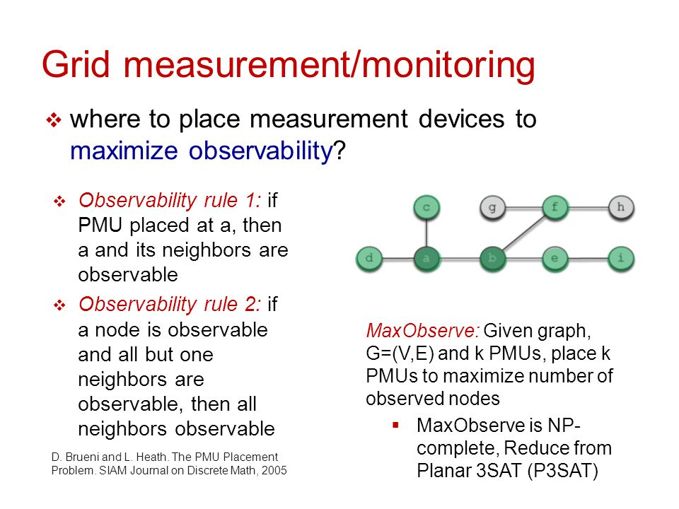 Grid measurement/monitoring