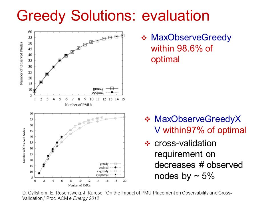 Greedy Solutions: evaluation