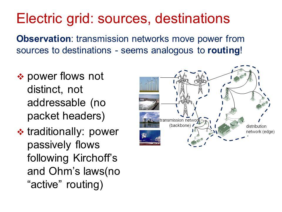 Electric grid: sources, destinations