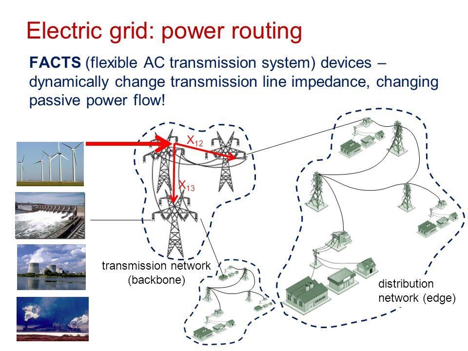 Electric grid: power routing