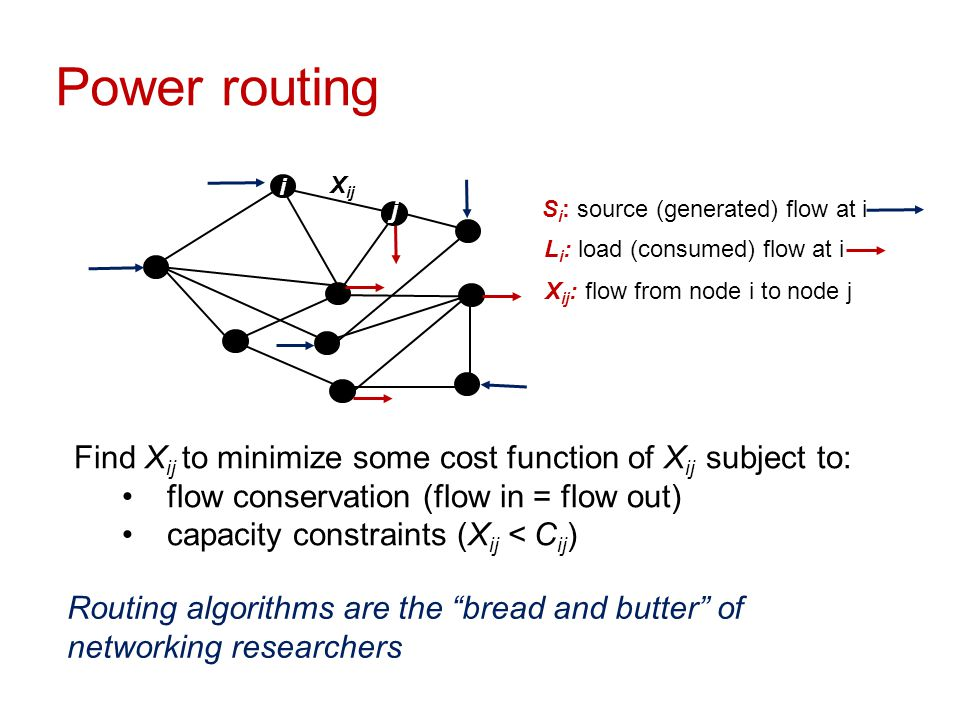Power routing i. Xij. j. Si: source (generated) flow at i. Li: load (consumed) flow at i. Xij: flow from node i to node j.