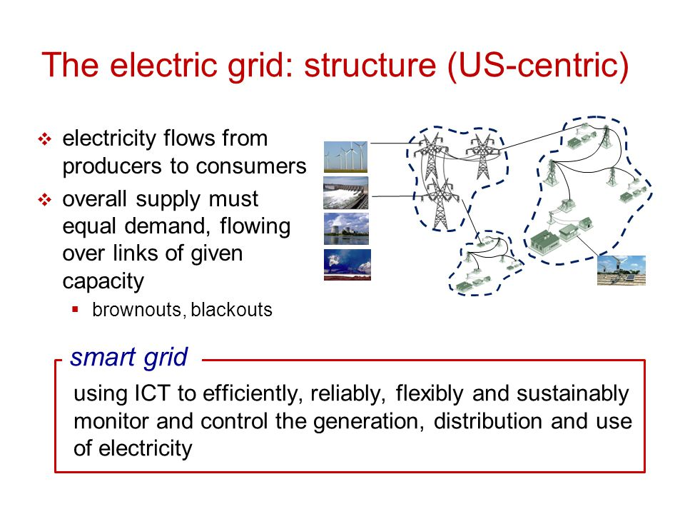 The electric grid: structure (US-centric)