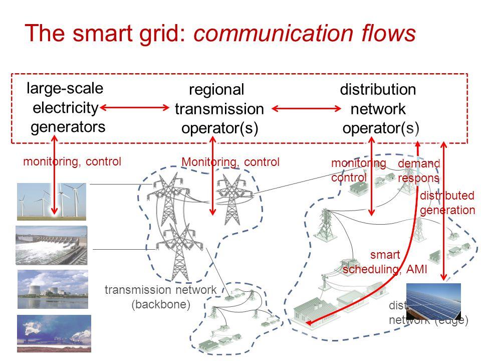 The smart grid: communication flows