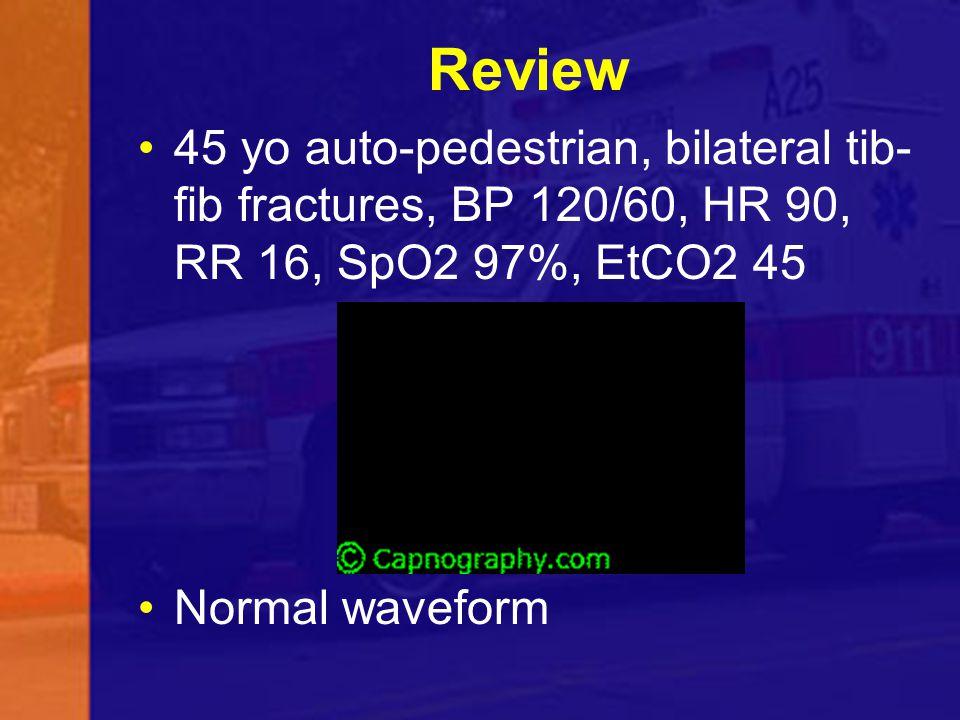 Review 45 yo auto-pedestrian, bilateral tib-fib fractures, BP 120/60, HR 90, RR 16, SpO2 97%, EtCO2 45.