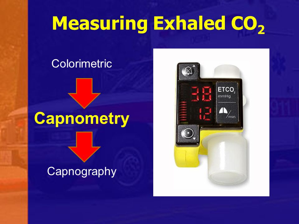 Measuring Exhaled CO2 Capnometry Colorimetric Capnography