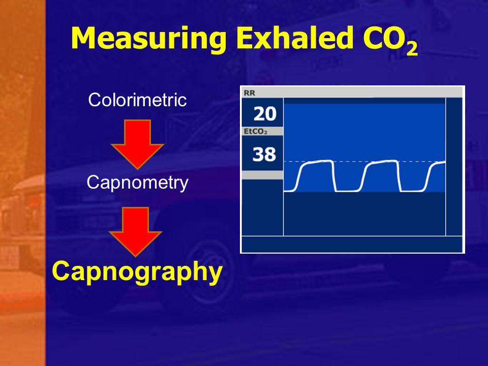 Measuring Exhaled CO2 Capnography Colorimetric Capnometry