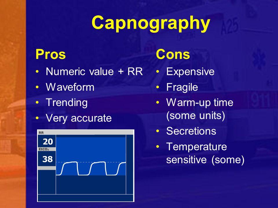 Capnography Pros Cons Numeric value + RR Waveform Trending