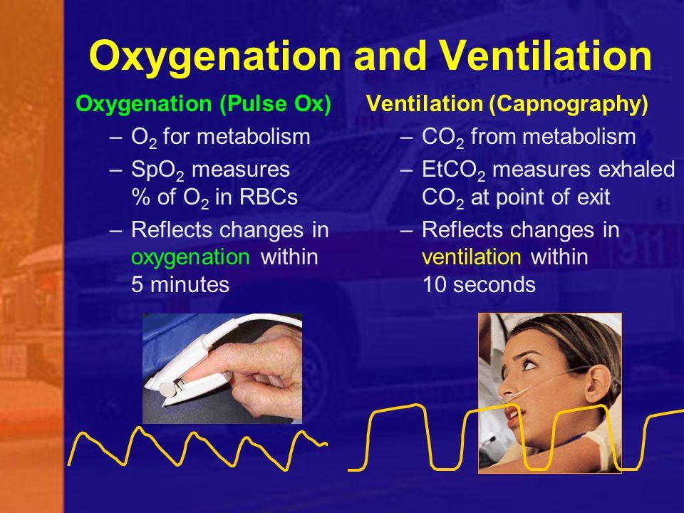 Oxygenation and Ventilation