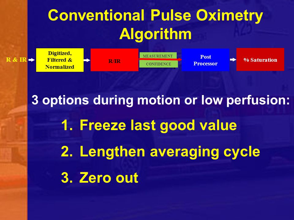 Conventional Pulse Oximetry Algorithm