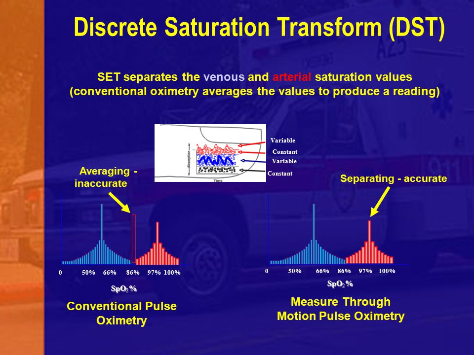 Averaging - inaccurate Measure Through Motion Pulse Oximetry
