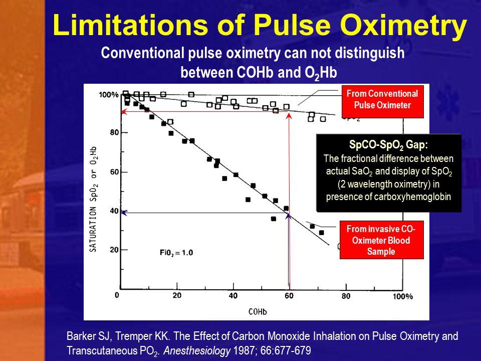 Limitations of Pulse Oximetry