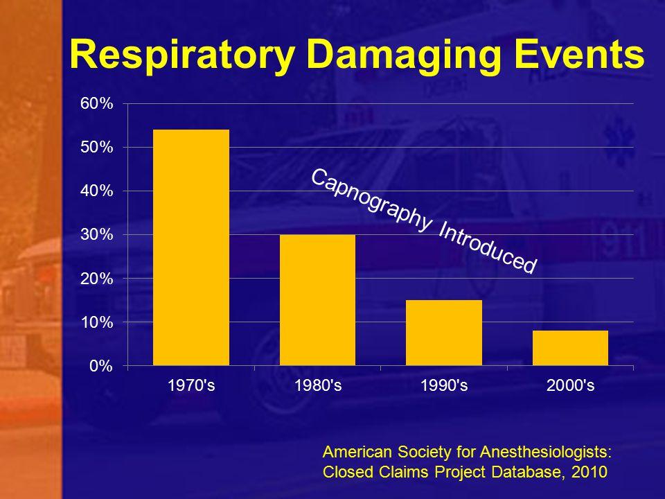 Respiratory Damaging Events