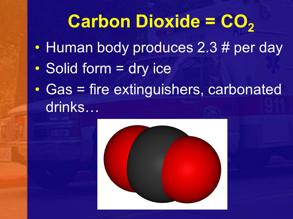 Carbon Dioxide = CO2 Human body produces 2.3 # per day