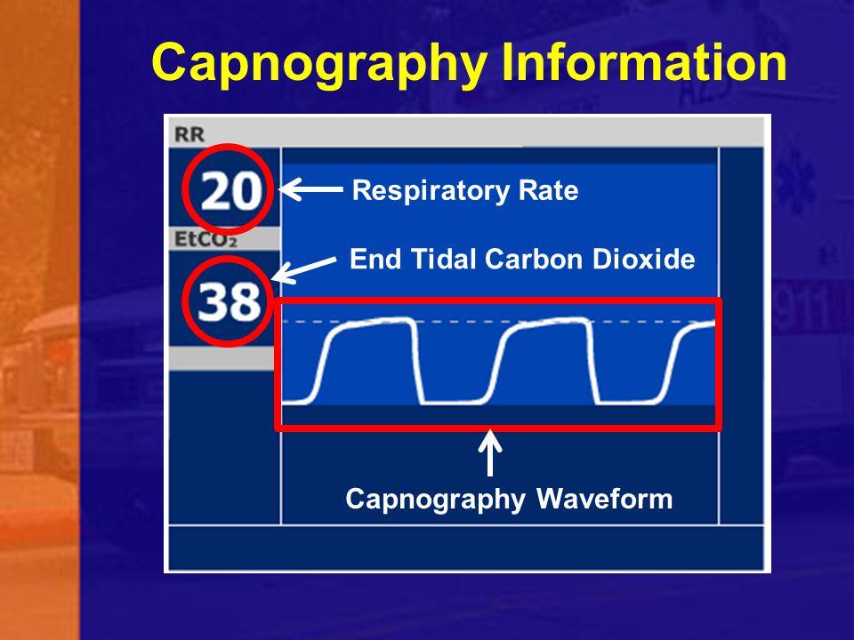Capnography Information