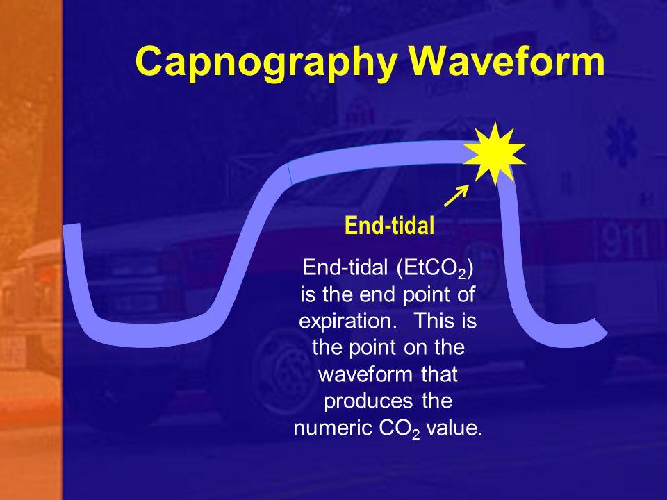 Capnography Waveform End-tidal