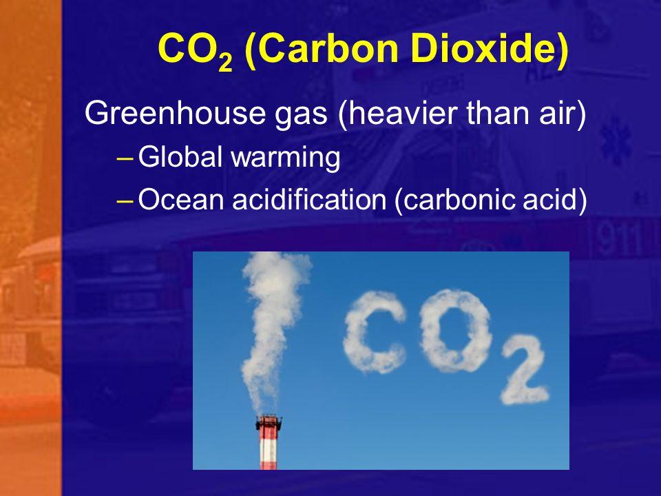 CO2 (Carbon Dioxide) Greenhouse gas (heavier than air) Global warming
