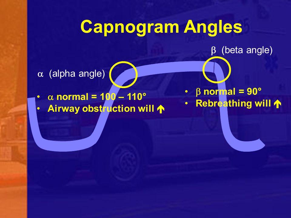 Capnogram Angles  (beta angle)  (alpha angle)  normal = 90°