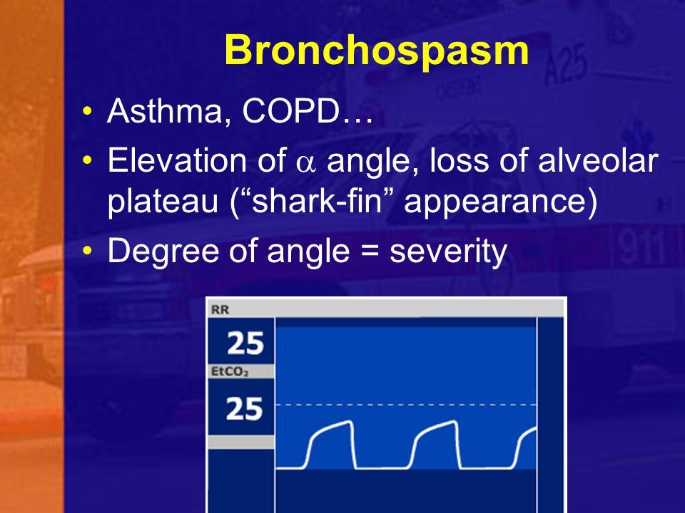 Bronchospasm Asthma, COPD…