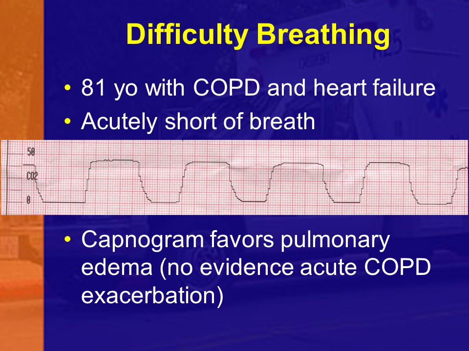Difficulty Breathing 81 yo with COPD and heart failure