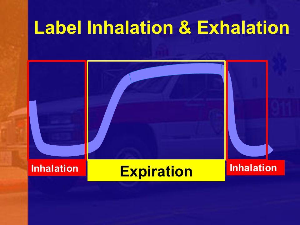 Label Inhalation & Exhalation