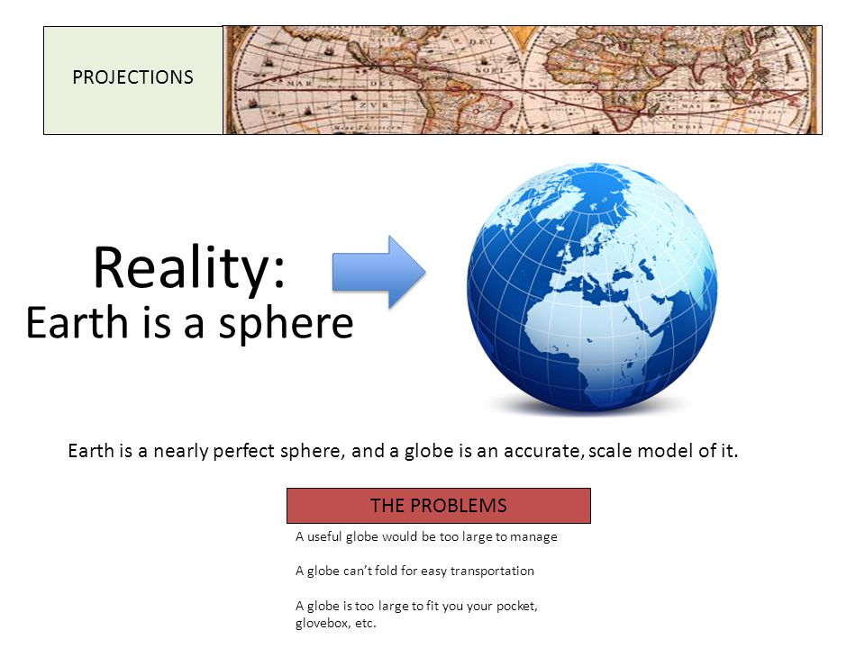 Reality: Earth is a sphere PROJECTIONS