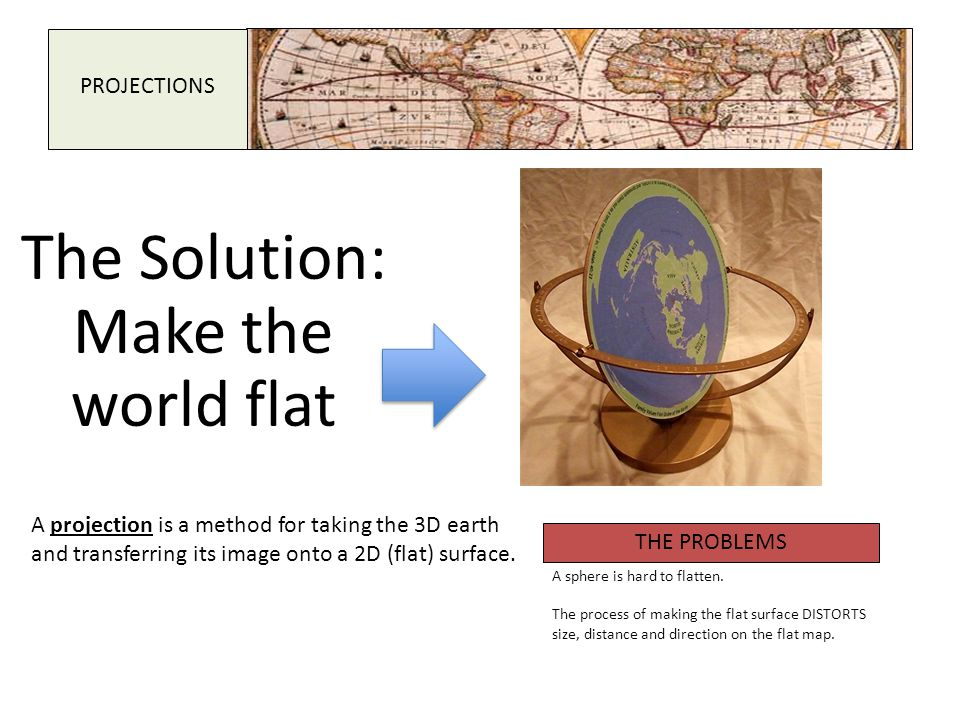 The Solution: Make the world flat PROJECTIONS