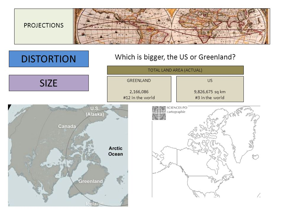 DISTORTION SIZE Which is bigger, the US or Greenland PROJECTIONS